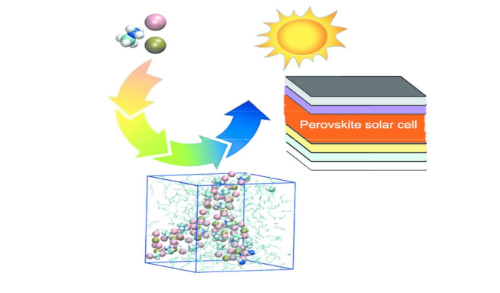 Molecular dynamics simulations of organohalide perovskite precursors: solvent effects in the formation of perovskite solar cells