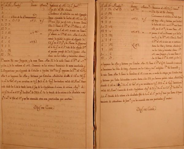 Diario de navegación de un navío español (Imagen: con permiso del Archivo del Museo Naval de Madrid (Ms 241)