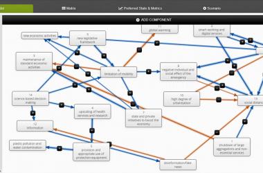 PECUS mapa cognitivo pantalla