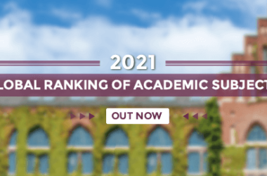 Global Ranking of Academic Subjects 2021